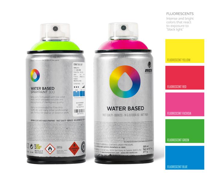 fluor waterbased